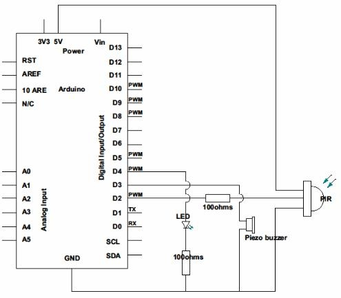 Arduino sketch download pdf
