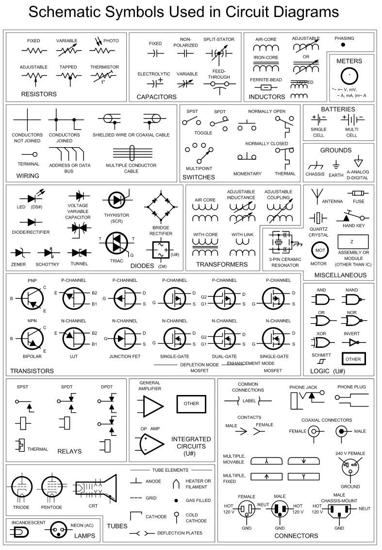 Schaltzeichen in addition Watch likewise Stock Illustration Electric Circuit Symbols Symbol Element Set Vector Illustration Image89539777 additionally File Wheatstonebridge moreover Switch Types And  mon Terminology. on circuit schematic symbols
